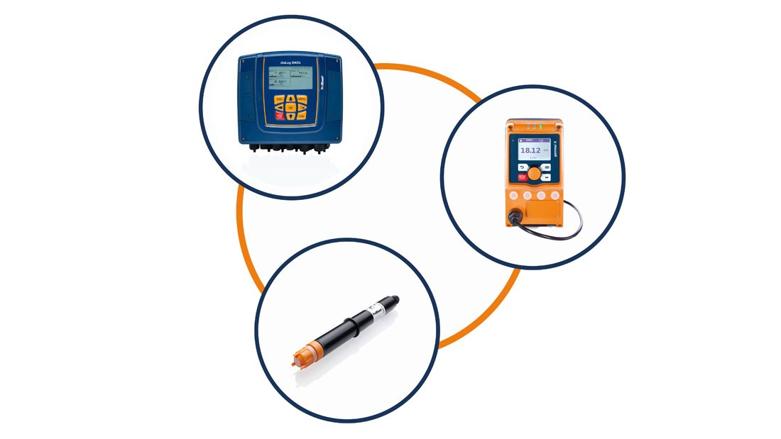Measuring, Control and Sensor Technology